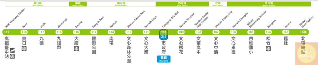 2021年台中捷運綠線美食必吃懶人包!持續更新高cp隱藏美食、交通路線及票價!讓你不採雷~