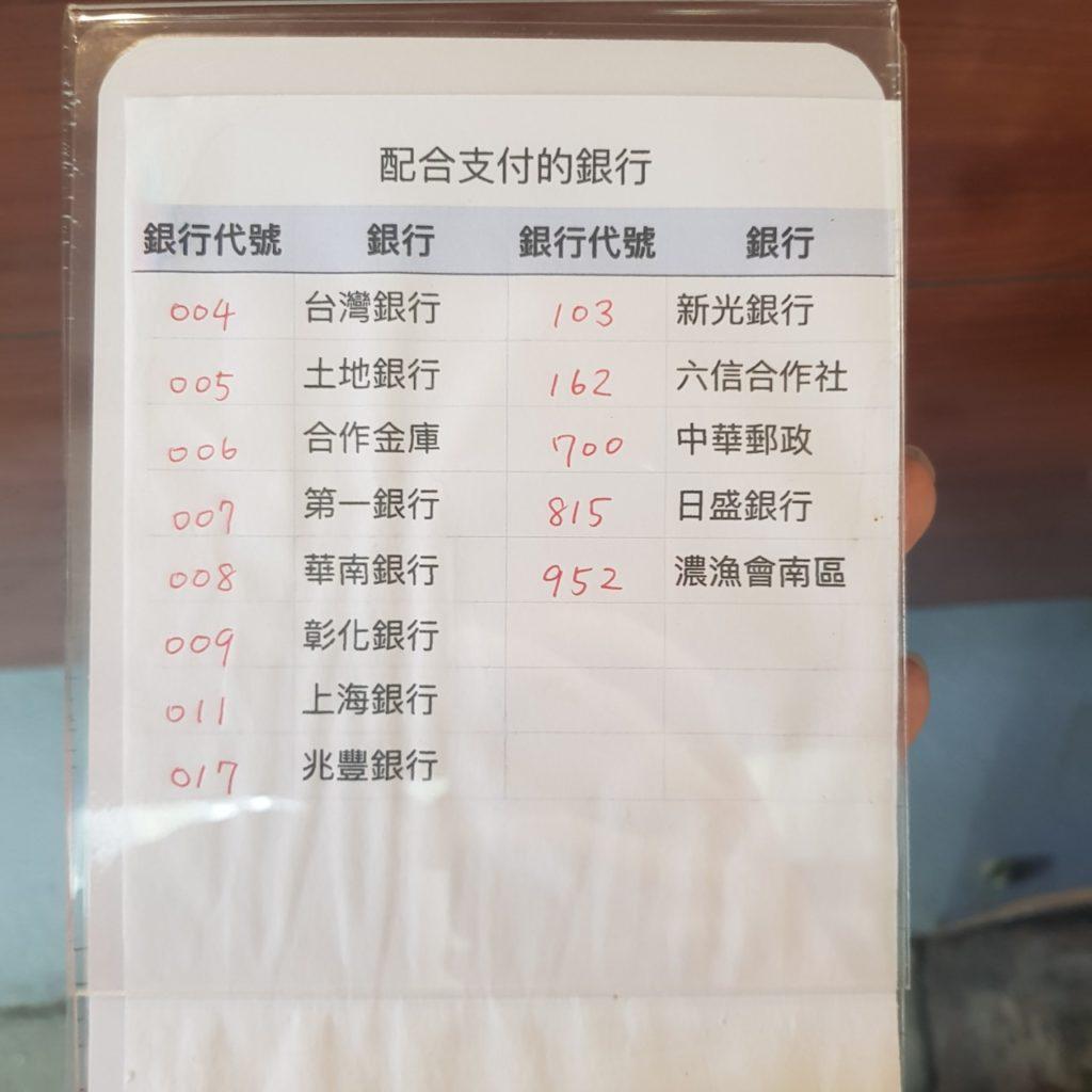 田寮農莊台灣pay支付配合銀行